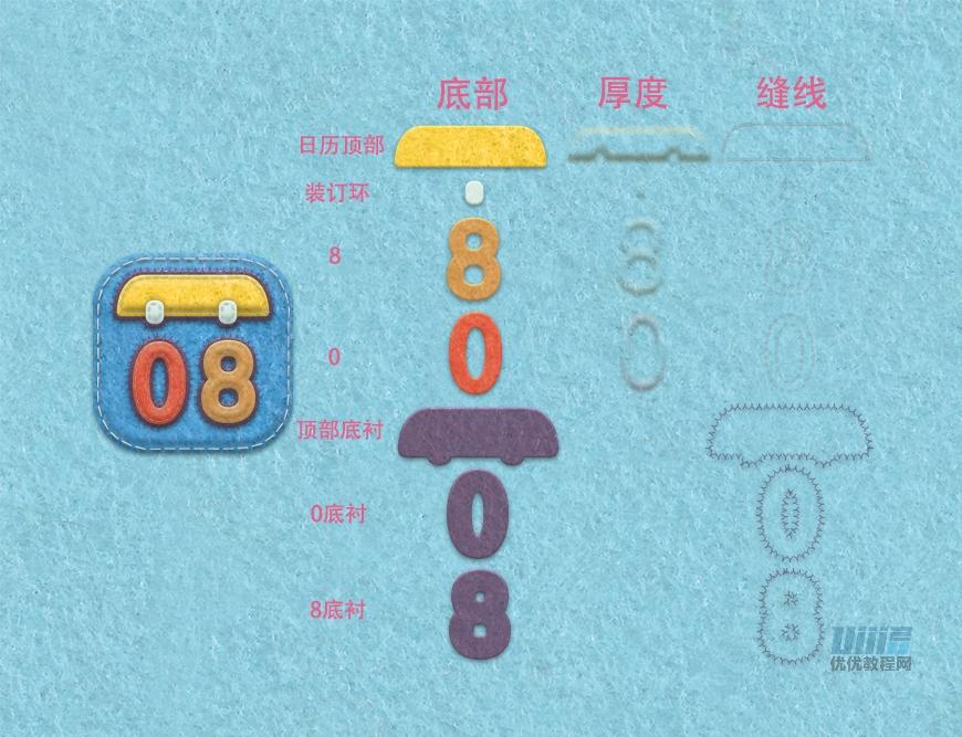 网络app买彩票安全吗_设计儿童贴画主题风格A上海快三彩票app主页-彩经_彩喜欢上海快三彩票app主页-彩经_彩喜欢图标的上海快三彩票app主页-彩经_彩喜欢S教程