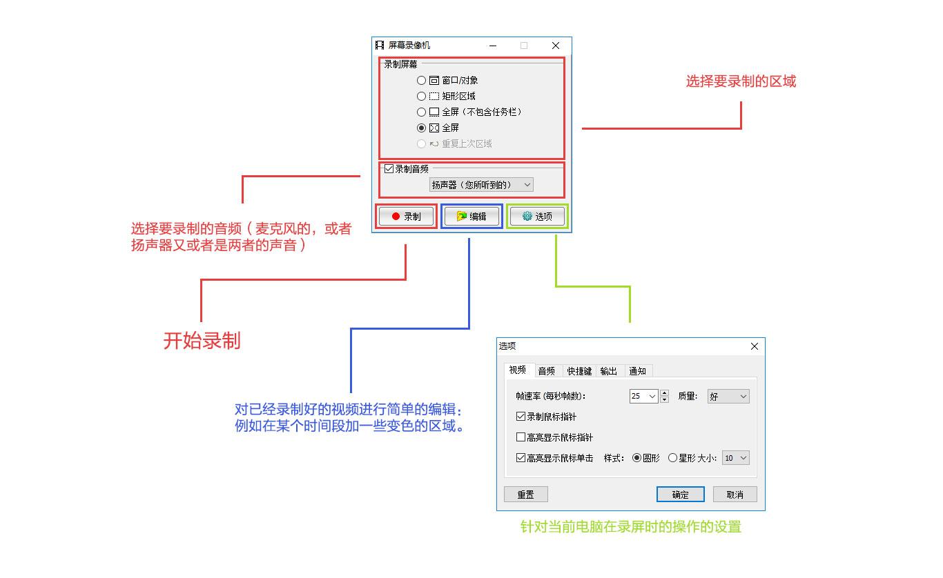超便捷的录屏软件+视频剪辑软件(附带使用指南)