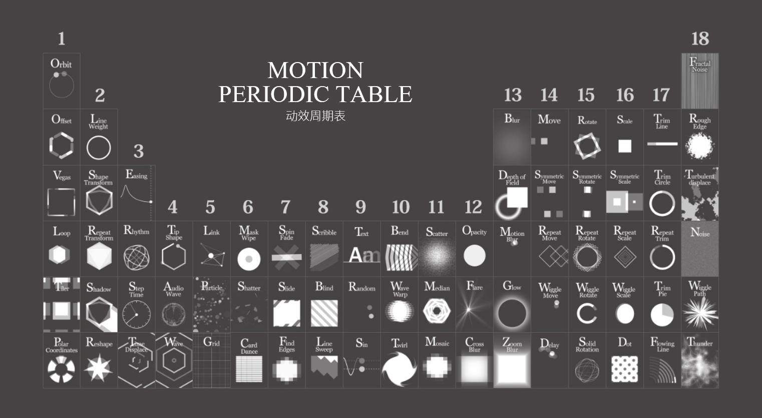 动效周期表!73个设计师必备的基础动效教学