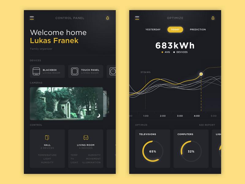 让数据信息更直观!12个dashboard设计灵感