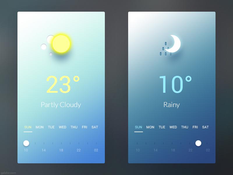 贴心!12个让人舒适的天气界面设计