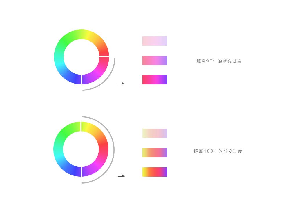 设计思路教程!如何打造细腻光感抽象渐变背景