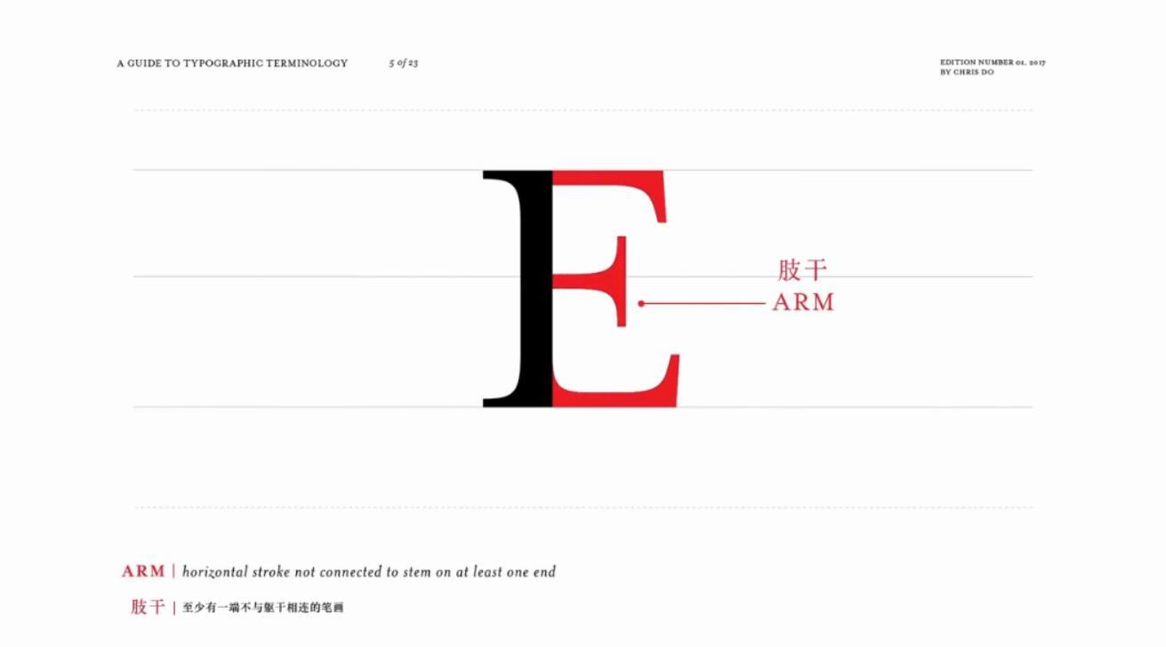 Futur学院!英文字体排印术语指南