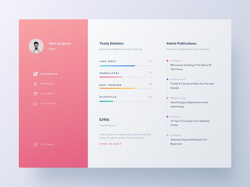 数据量化!12种各具风格的后台页面设计