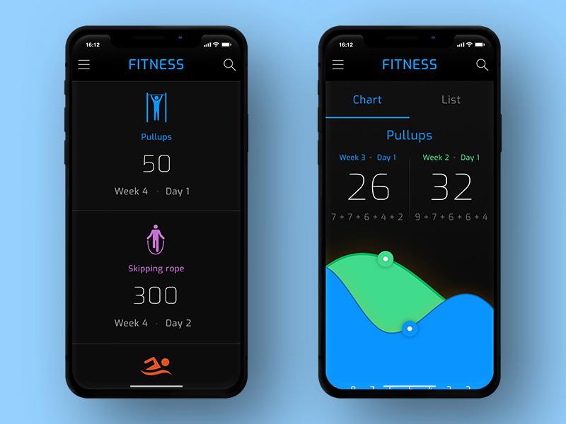 想要过年吃不胖?来看看这12款运动App设计