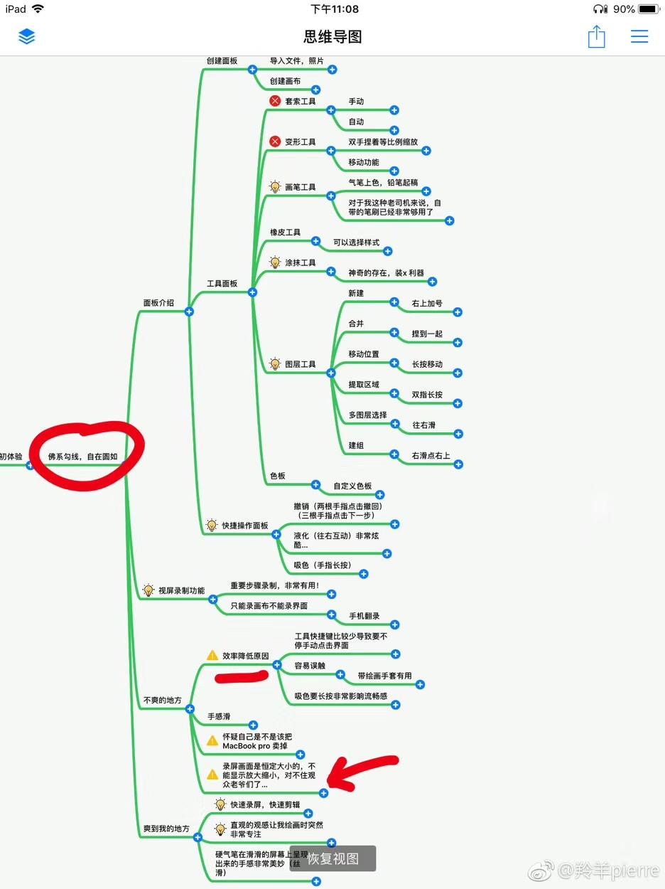 【ipad2018+procreate板绘】日式头像绘画速剪教程