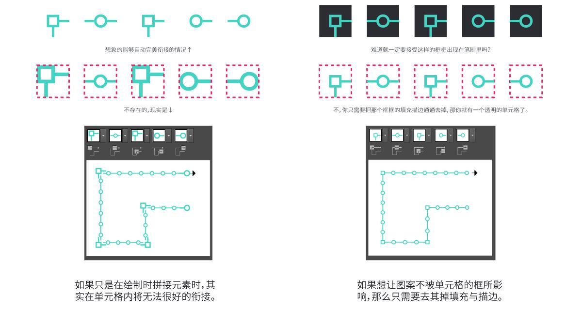 AI教程!教你两步玩转图案画笔