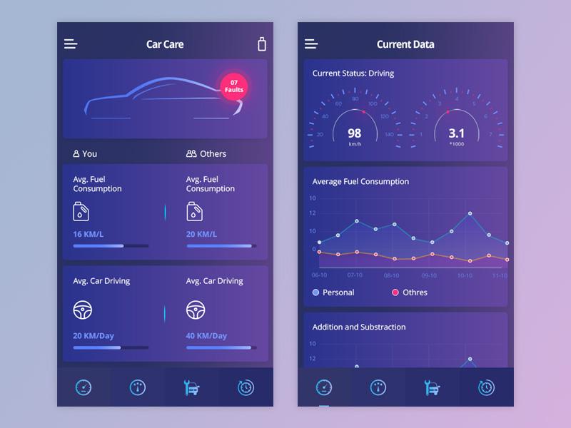 App设计中数据图表的12种展示方式