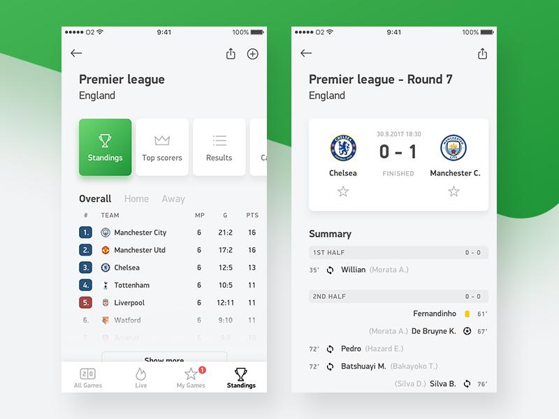 足球专题的App如何设计?