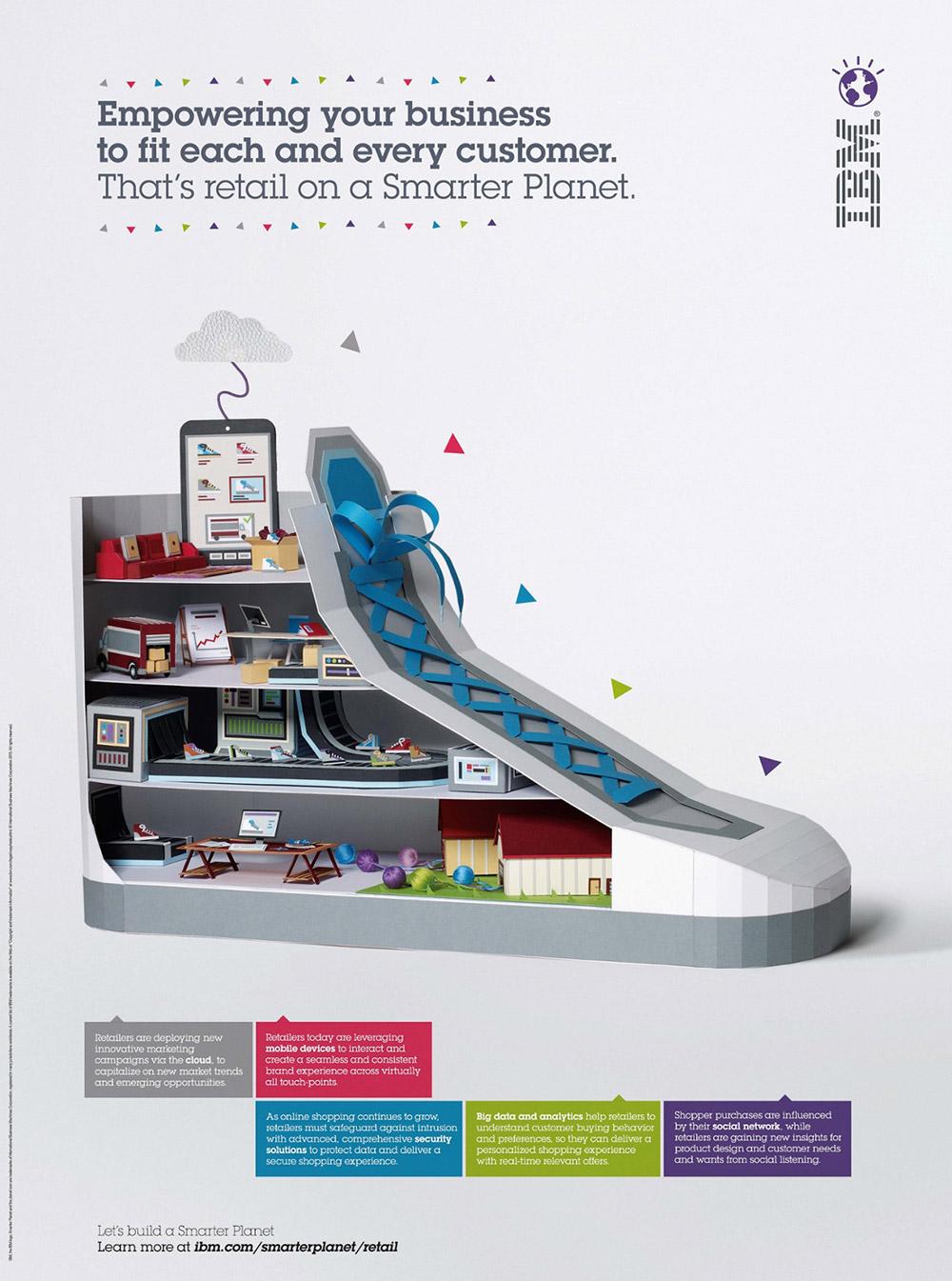 信息图表海报竟然能设计的这么有趣!
