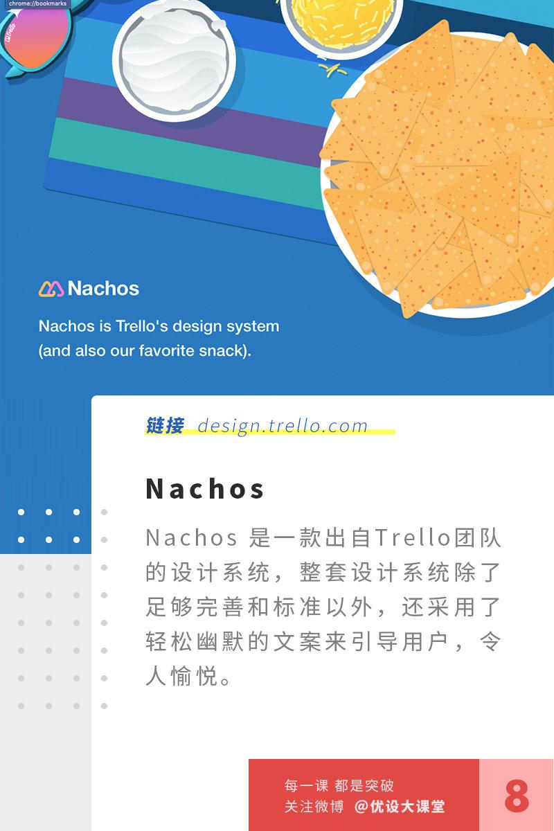 9套高质量的设计系统