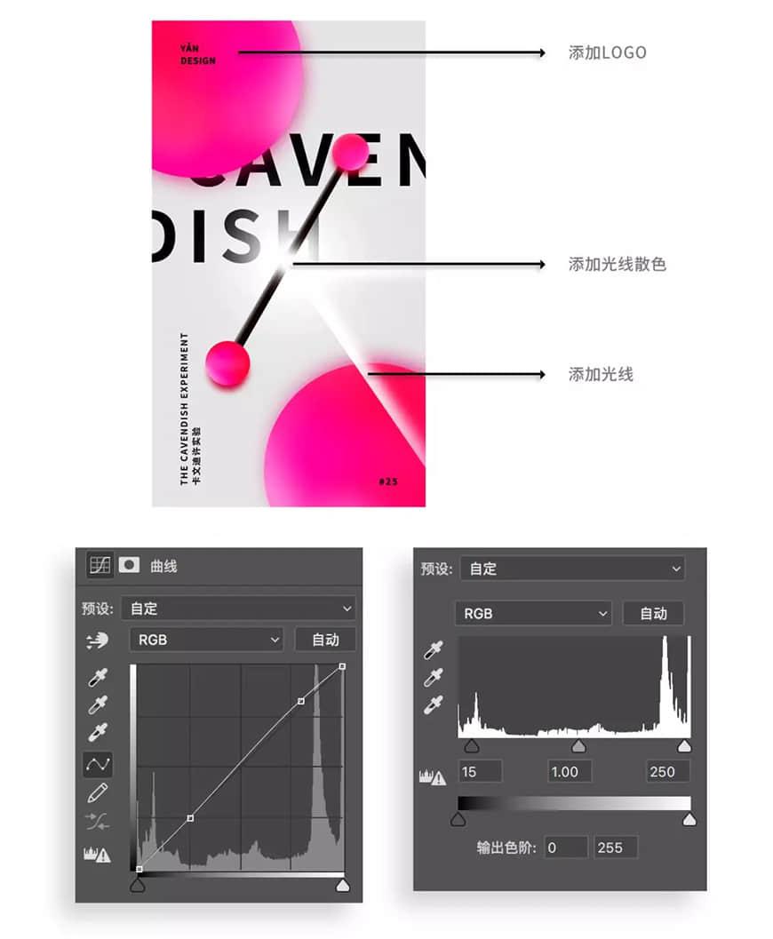 AI+PS教程!给地球称重的「卡文迪许实验」海报设计