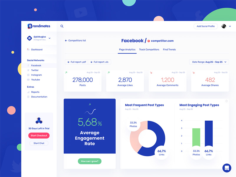 Brandmates. Real-time social analytics by Vladimir Gruev