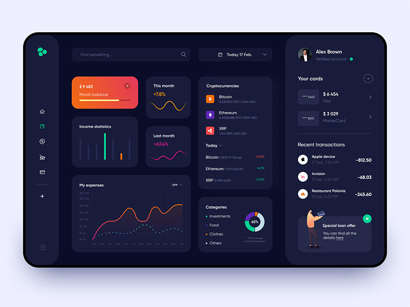 Financial Dashboard - App Design by Anastasia