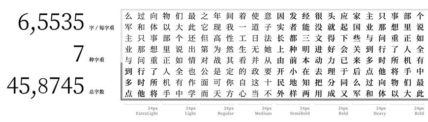 i sq 200428 2 3 - 免费字体下载!支持4种语言7个字重的文学性衬线体-思源宋体
