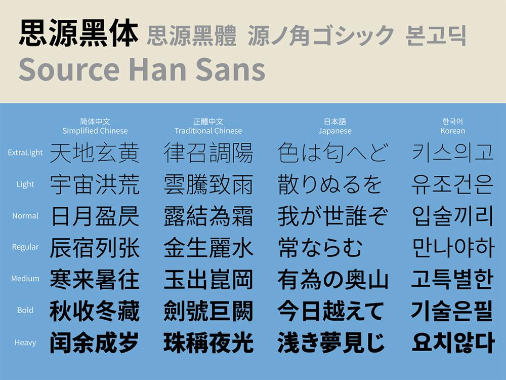 免费字体下载!支持4种语言7个字重的思源黑体
