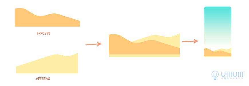 AI教程!扁平风格天气主题场景插画