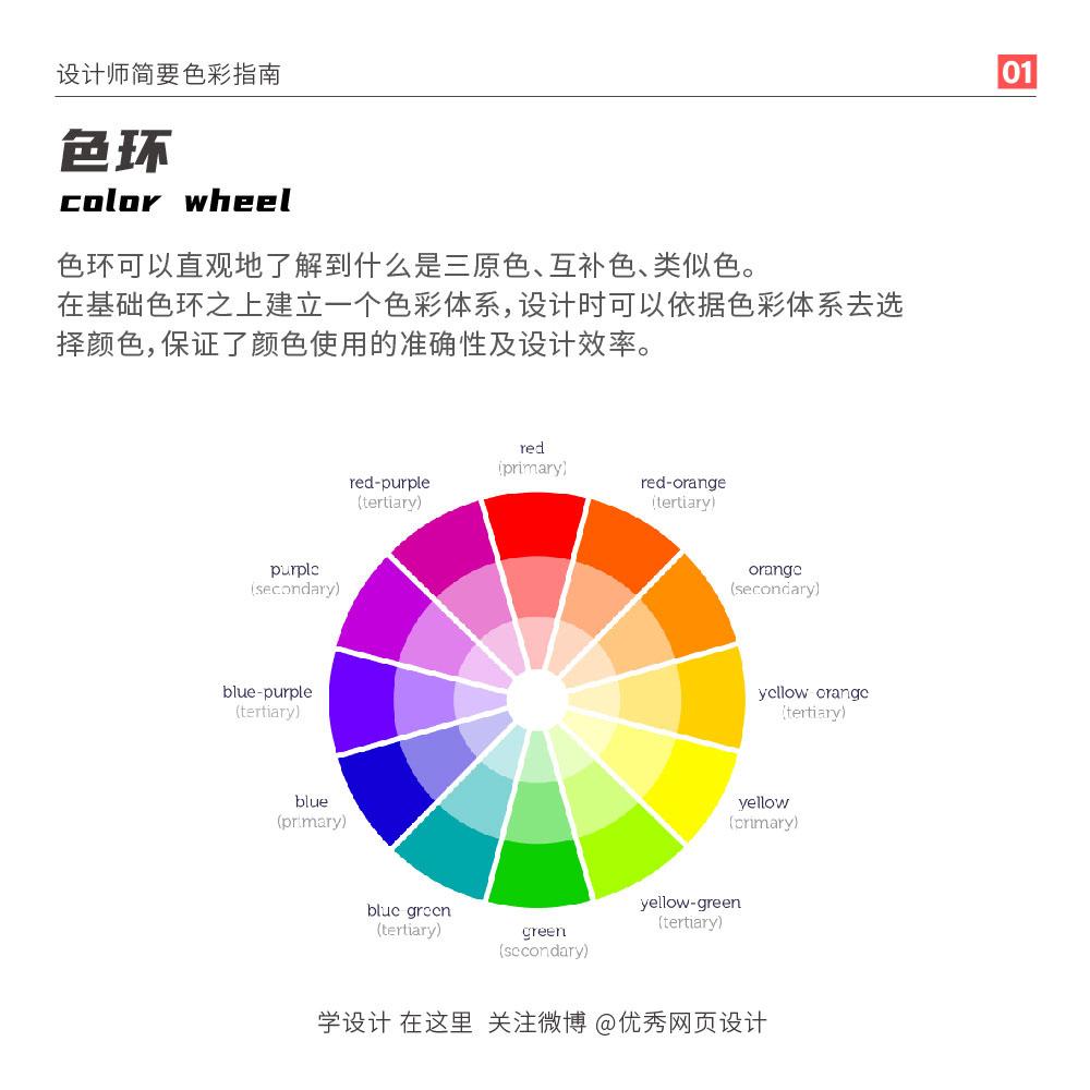 设计师基础色彩知识指南