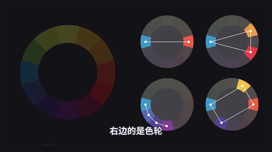 Futur学院!一学就会的颜色搭配技巧!