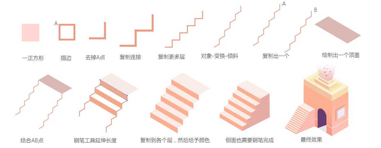 AI+PS教程!教你快速绘制2.5D等距视角插画