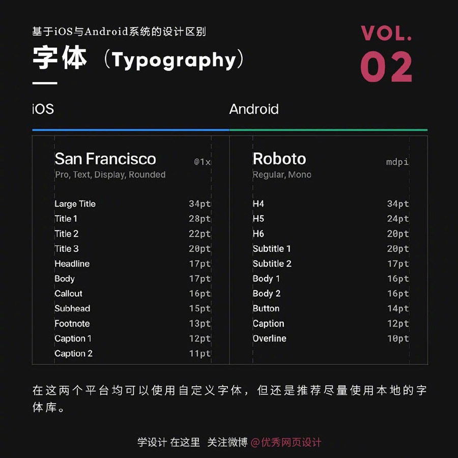 iOS与Android系统在设计上有哪些区别?