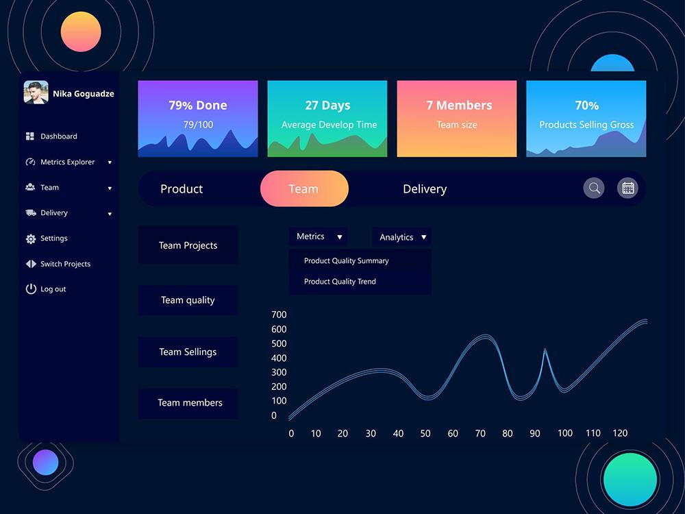 信息可视化!12款仪表盘界面设计