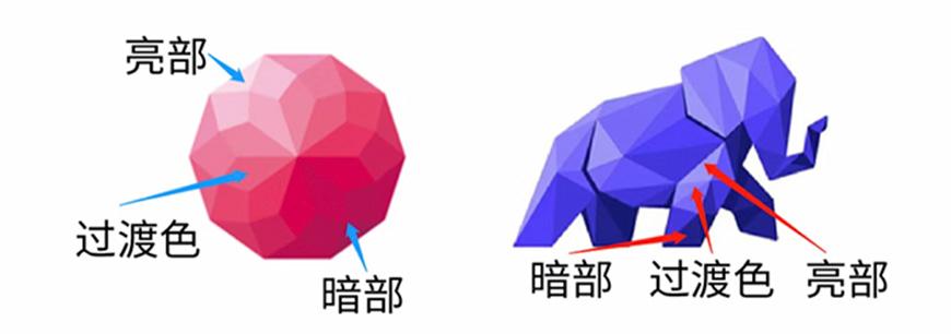 AI教程!渐变LOGO的9大技巧(附实例讲解)