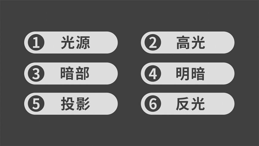 4 步学会「轻拟物」!苹果、小米都在用的设计风格!