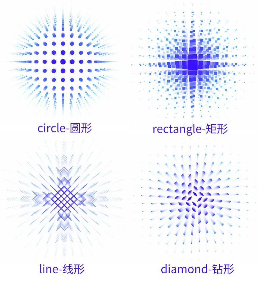 设计神器!炫酷粒子效果一秒生成的在线应用-Particles Emission
