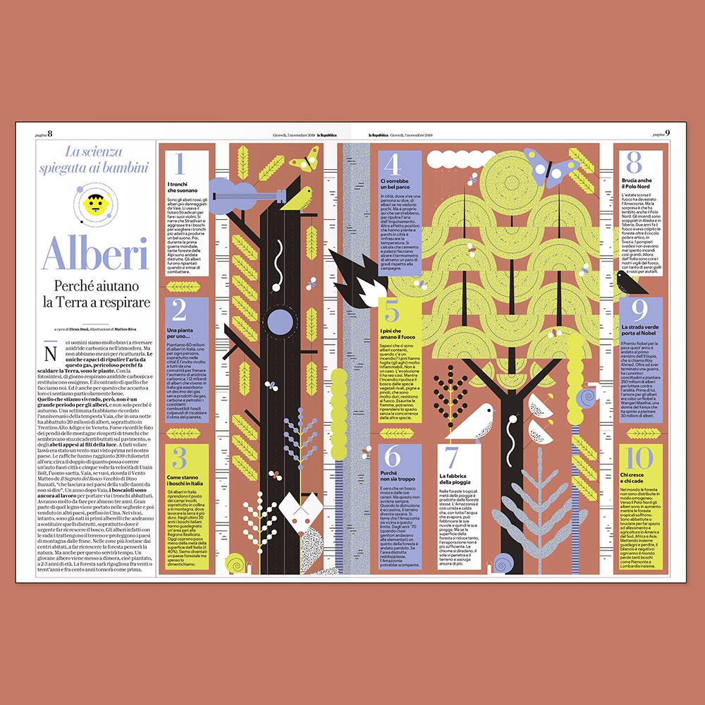 12个简洁的插画风报刊信息图表排版