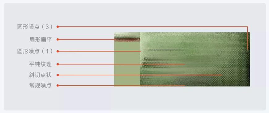 PS教程!保姆级指南带你学会噪点插画!(附案例讲解和实用笔刷)