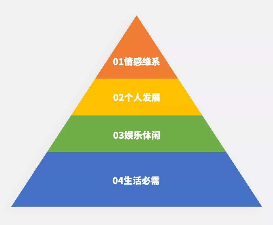 掌握这8个文案技巧,设计师也能站别人背后指点江山了!