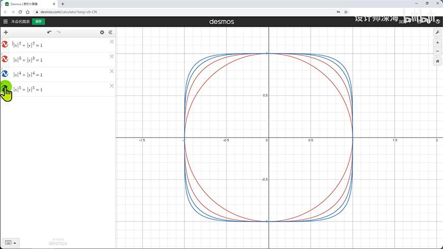 什么是超椭圆,小米新LOGO真的被设计师忽悠了吗?
