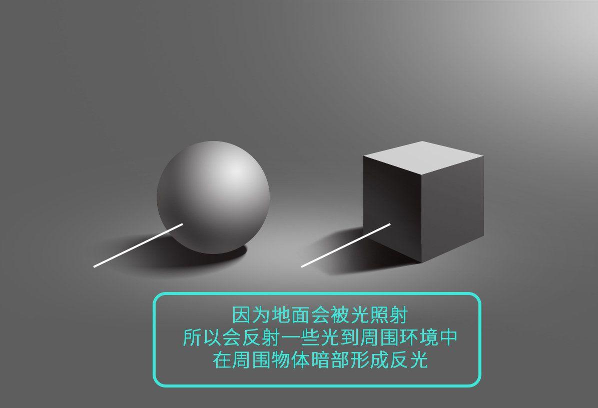 电商干货!1个黑科技般小技巧,帮你提高75%的电商转化率