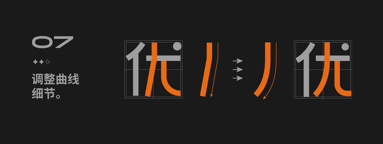 告别字体侵权!改字?借鉴?原创?3 大字体设计秘诀全在这!