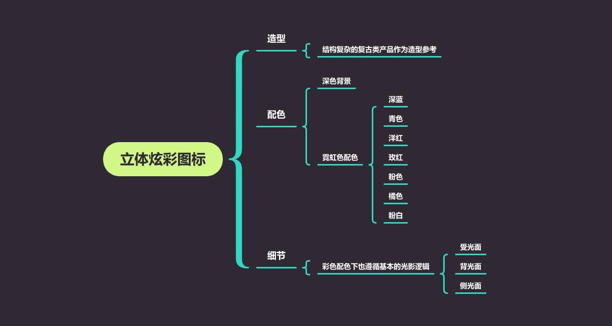 PS+AI教程!超简单的炫彩立体图标制作教学