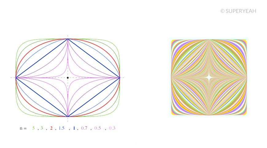 新手必学教程!如何快速在PS、AI及Sketch中绘制超椭圆?