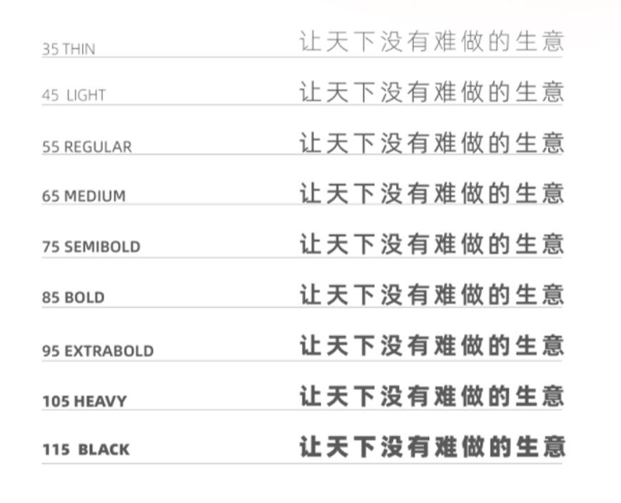 免费字体下载!新增4个字重,阿里巴巴普惠体2.0重磅升级