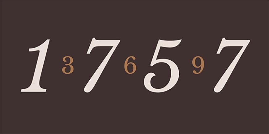 免費字體下載!一款擁有高對比度優雅曲線的英文字體—Libre Baskerville