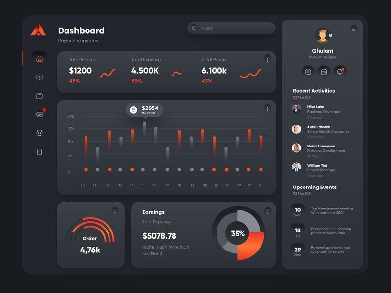 数据可视化!清晰明了的金融仪表界面设计