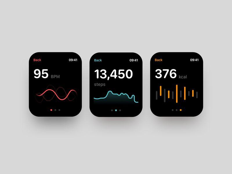 小空间的重点突出!12组智能手表界面设计