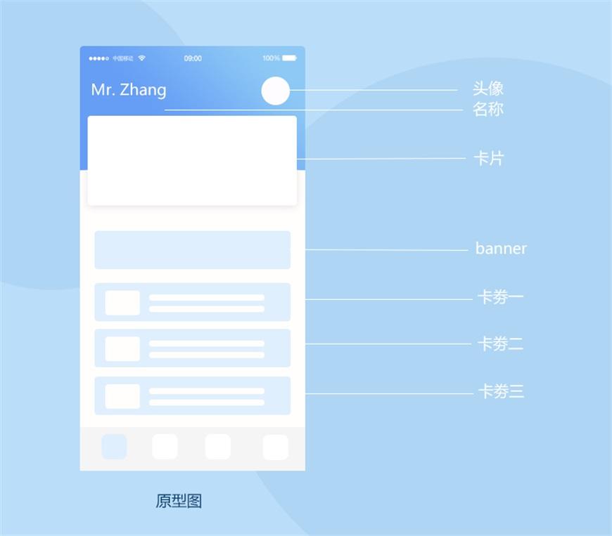 UI设计教程!十分钟认识界面设计中卡片式设计技法