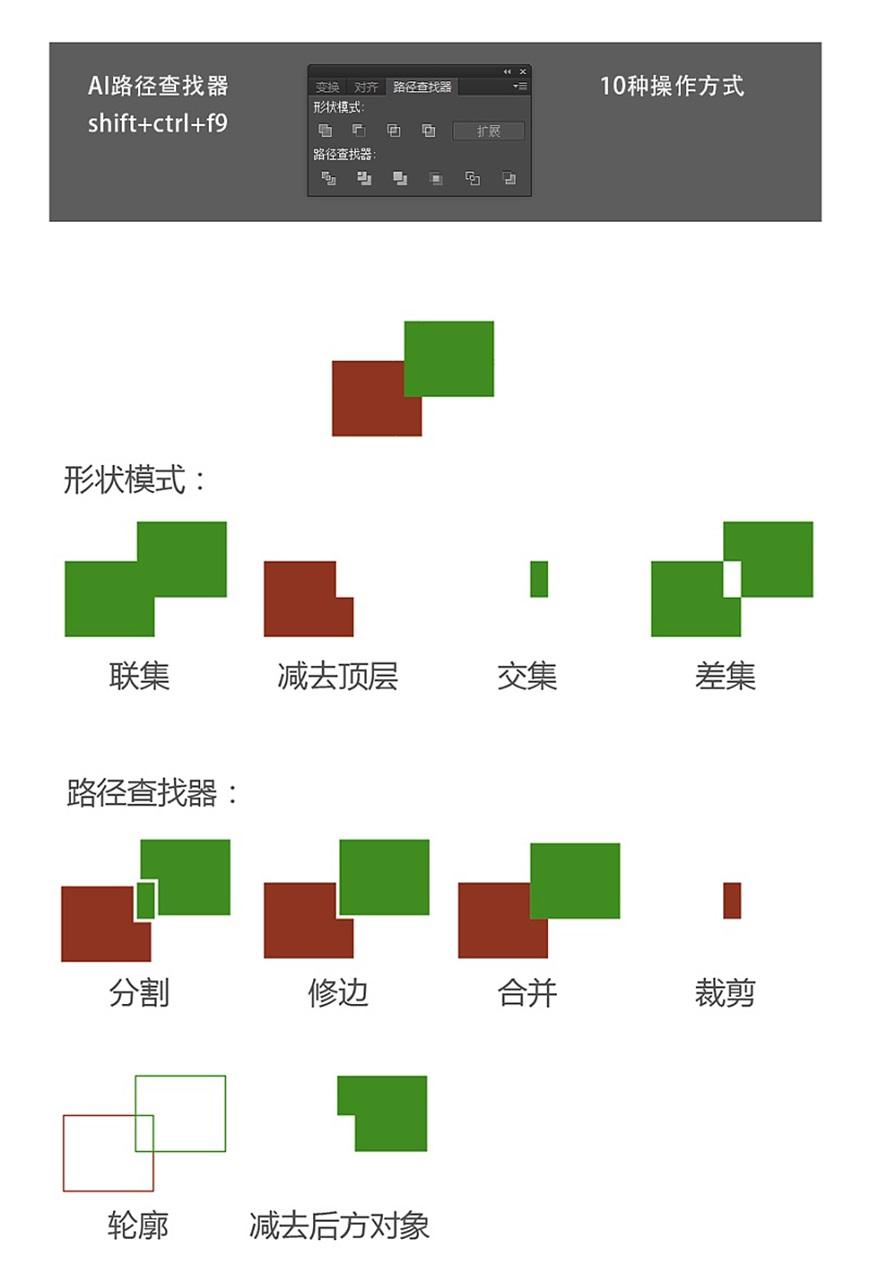设计思路教程!LOGO设计中的黄金分割、布尔运算、正负形都是什么?