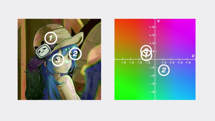 设计思路教程!电脑软件中如何使用颜色?色彩模式的基础知识