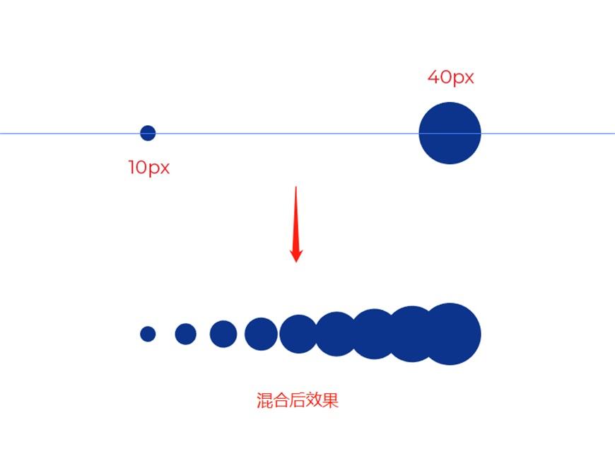 这LOGO怎么做?第8期-混合加变换,图形随意变!