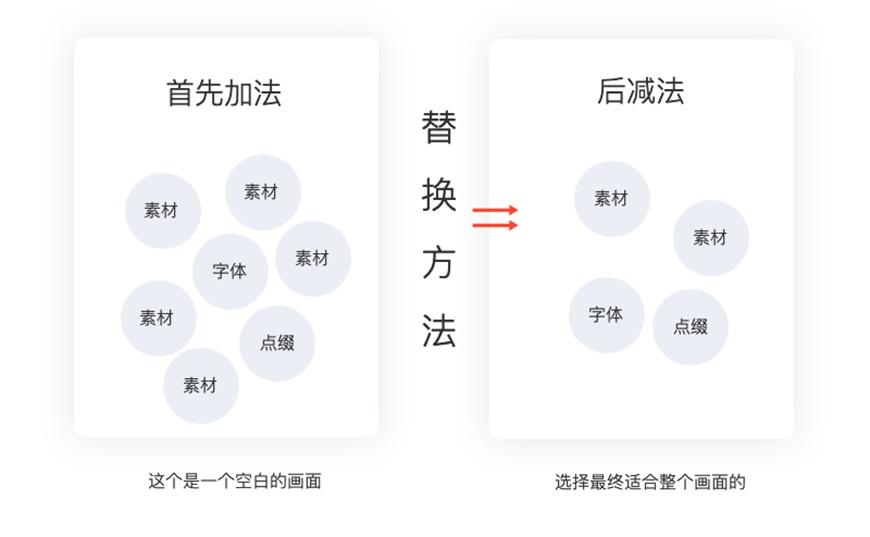 海报设计教程!注意这10个元素,玩转海报设计!