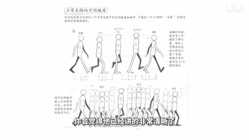AE教程!不借助脚本如何制作走路动画?-AE实用小技巧11