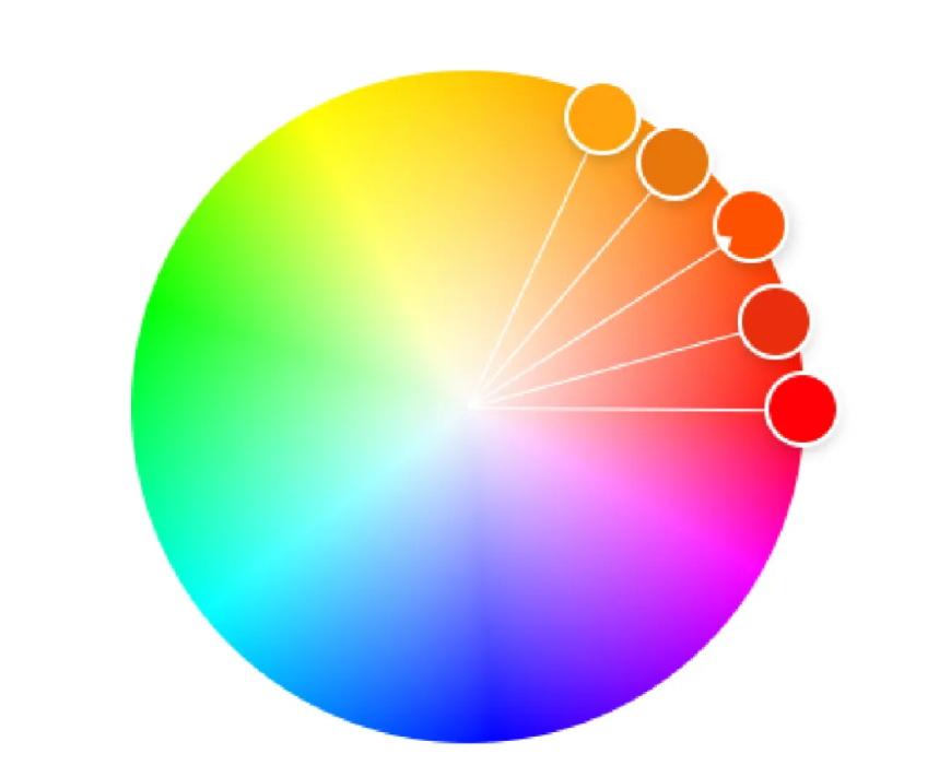 设计思路教程!配色不协调?试试用邻近色搭配
